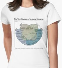 The Venn Diagram of Irrational Nonsense (White T) Women's Fitted T-Shirt