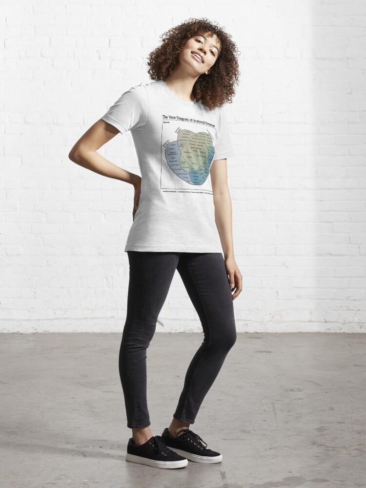 Alternate view of The Venn Diagram of Irrational Nonsense (White T) Essential T-Shirt