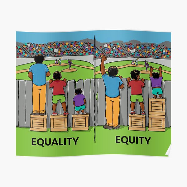 Differences between equality and equity Poster