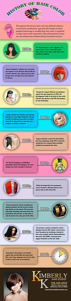 History of Hair Color by christineklueve