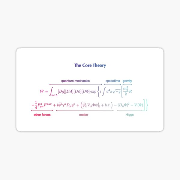 The Core Theory: Quantum Mechanics, Spacetime, Gravity, Other Forces, Matter, Higgs Sticker