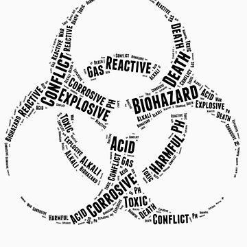 Biohazard Wordart by ToxicTurtles