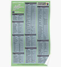 adobe Lightroom Cheat Sheet Guide   Poster