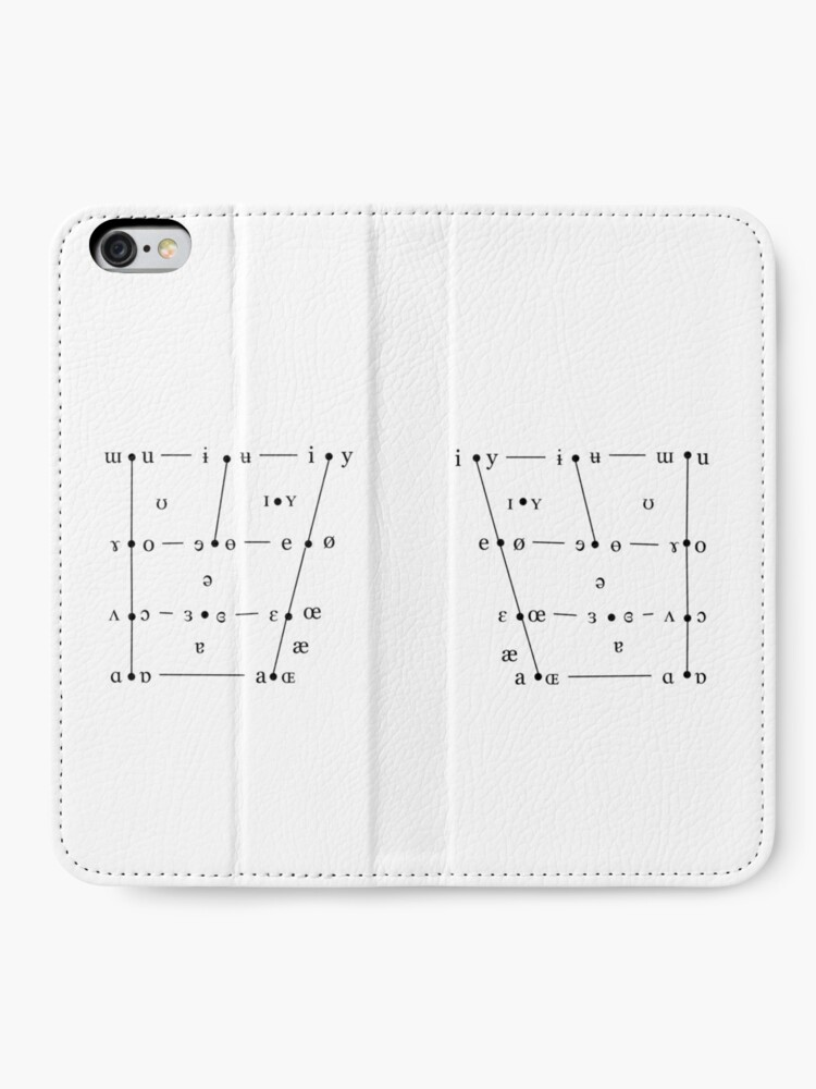 Alternate view of Vowel Quadrilateral iPhone Wallet