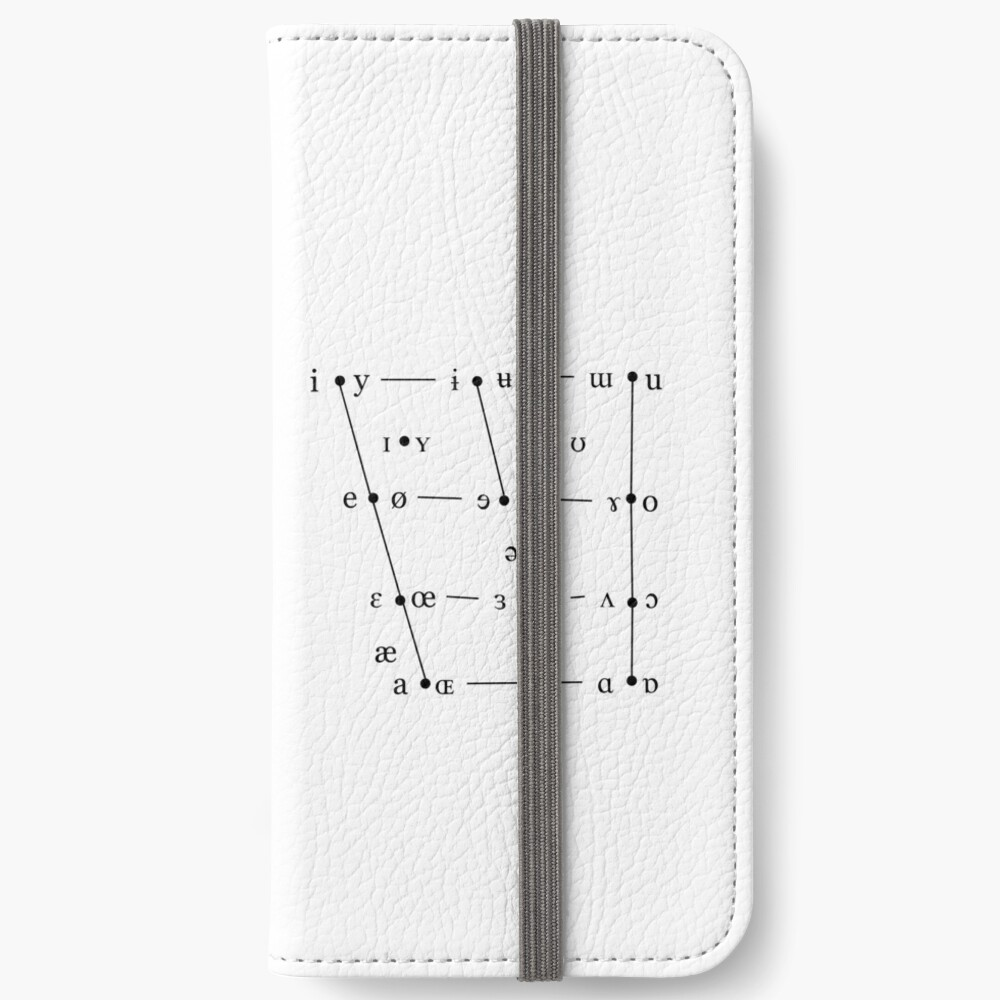 Vowel Quadrilateral iPhone Wallet
