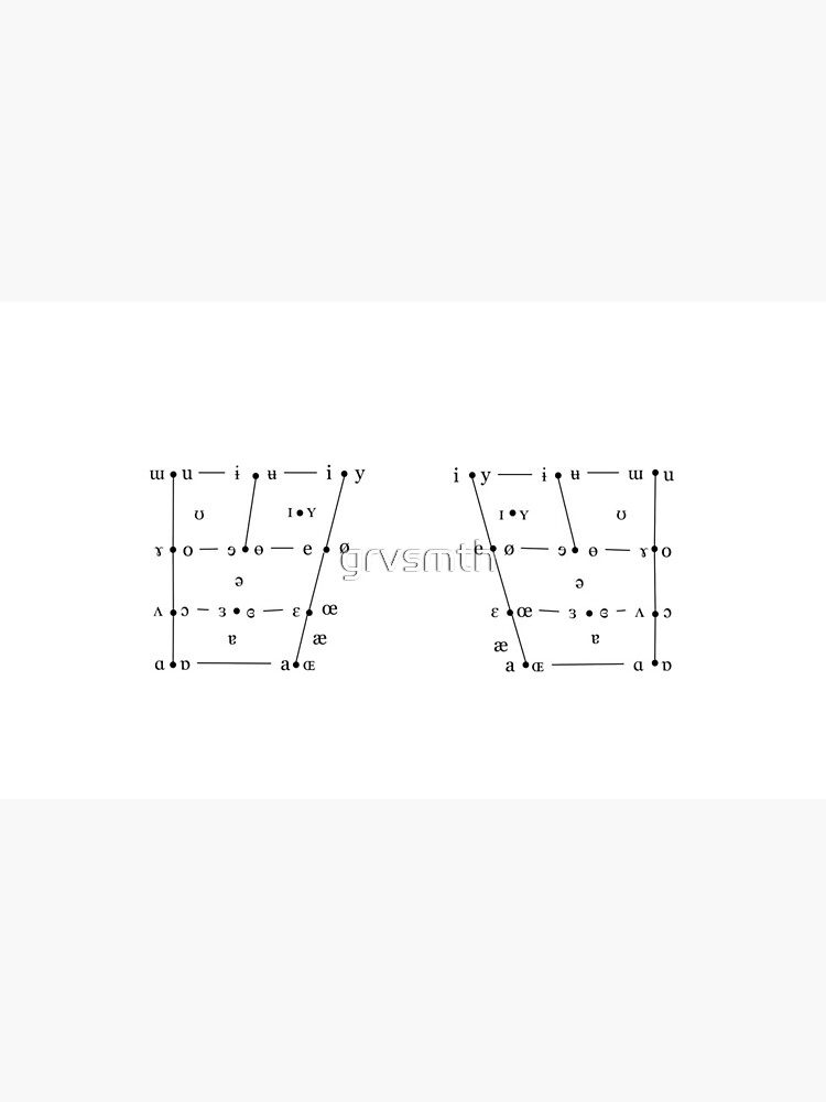Vowel Quadrilateral by grvsmth