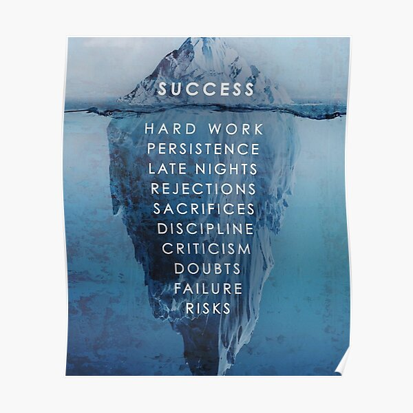 Success Ice Berg Model Poster