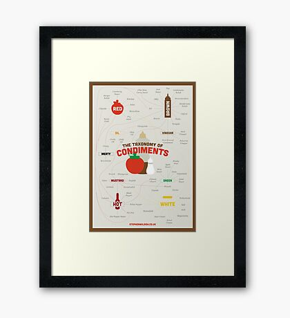 The Taxonomy of Condiments Framed Print