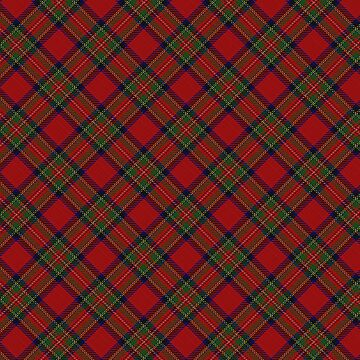 Royal Stewart Tartan Design by memphisto