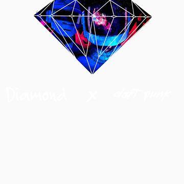 DXDP by RonPaulsButler