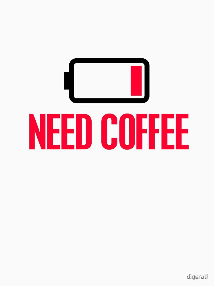 Need coffee by digerati