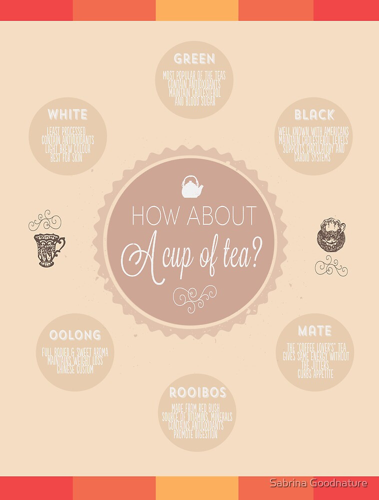 How About A Cup Of Tea? by Sabrina Goodnature
