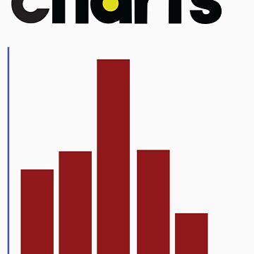 Charts by robroyneat