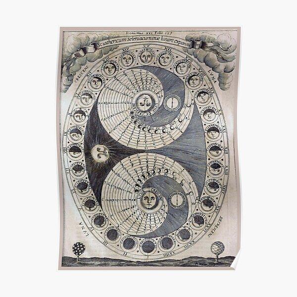 Diagrama de la astronomía antigua que traza las fases de la luna Póster