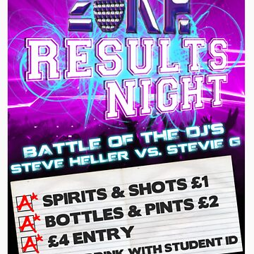 Results Night by zonenightclub