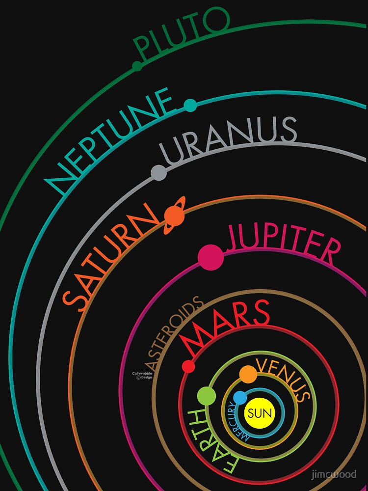Solar System by jimcwood