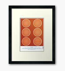 The Thing (1982) Poster - John Carpenter Framed Print