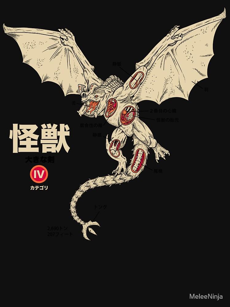 Kaiju Anatomy 2 by MeleeNinja