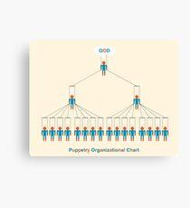Puppetry organizational chart Canvas Print