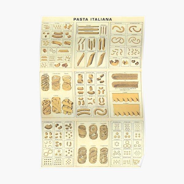 Pasta Italiana Poster