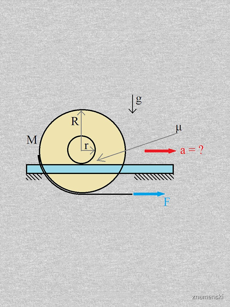 Physics Problem: Find the acceleration of the center of the disc by znamenski