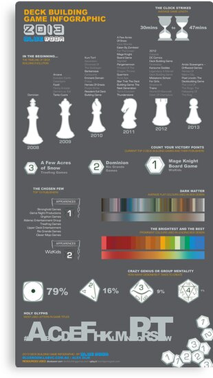 Deck Building Game Infographic by wynnter