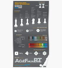 Deck Building Game Infographic Poster