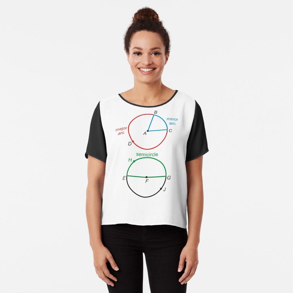 Geometry: Circle, Minor Arc, Major Arc, Semicircle, Diameter, Radius Chiffon Top