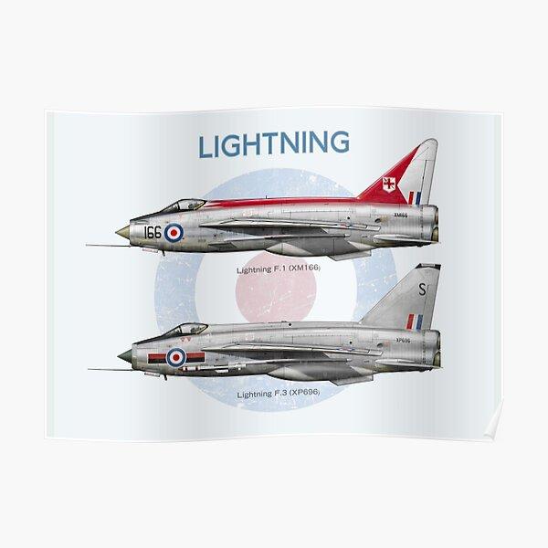 English Electric Lightning Poster