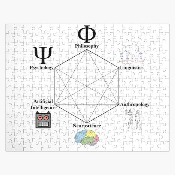Cognitive Science Hexagon - научные направления, которые способствовали зарождению когнитивной науки Jigsaw Puzzle