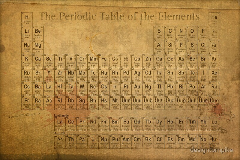 Periodic Table Of The Elements Vintage Chart On Worn Stained