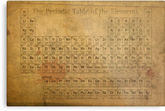 Periodic Table Of The Elements Vintage Chart On Worn Stained Distressed  Canvas