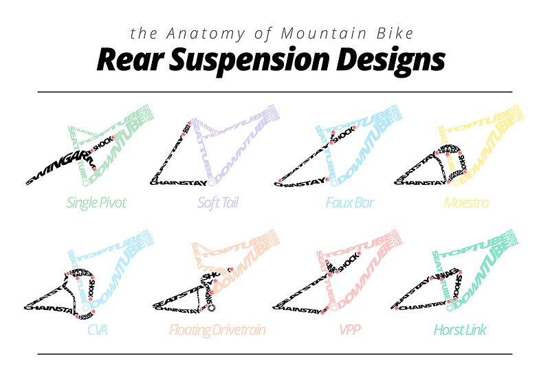 10831776 The Anatomy Of Mountain Bike Rear Suspension Designs moreover Subframe Needs Replacing 3095652 as well 2017 Honda Crf450r Redesign Specs 2017 2018 Honda Cars likewise 4 Wire O2 Sensor Wiring 3199446 together with Default. on honda civic diagram