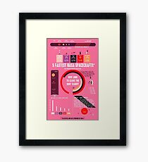 FAST Infographic Framed Print