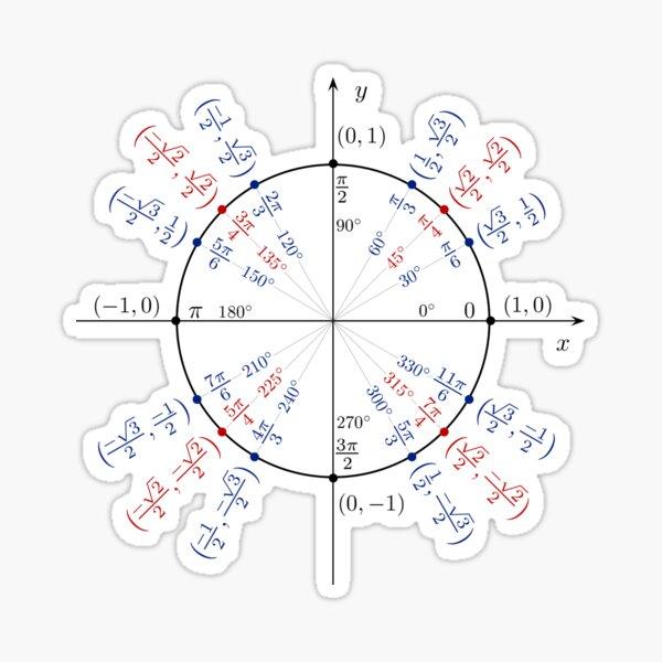 Unit Circle Stickers Redbubble
