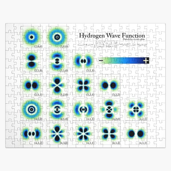 Hydrogen Wave Function Jigsaw Puzzle