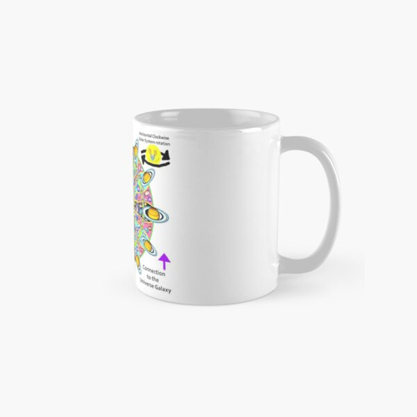 Universe Theory Classic Mug