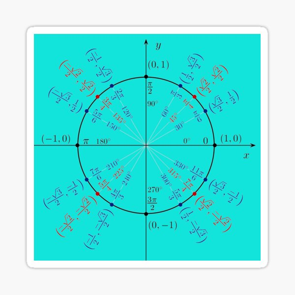 Unit circle angles. Trigonometry, Math Formulas, Geometry Formulas Sticker