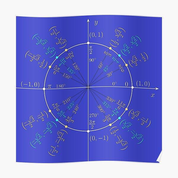 Unit circle angles. Trigonometry, Math Formulas, Geometry Formulas Poster