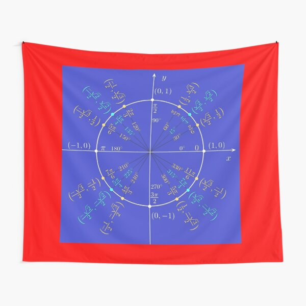 Unit circle angles. Trigonometry, Math Formulas, Geometry Formulas Tapestry