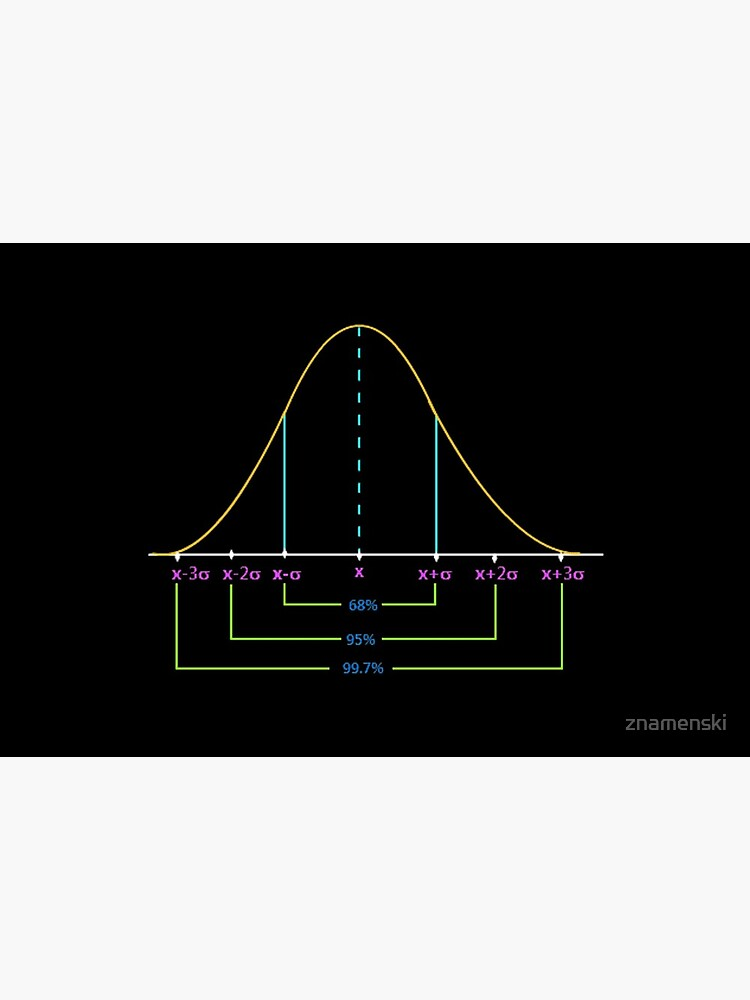Normal Distribution Curve #Normal #Distribution #Curve #NormalDistributionCurve #NormalDistribution #Statistics, #text, #area, #illustration, #diagram, #decoration, #tent, #plot by znamenski