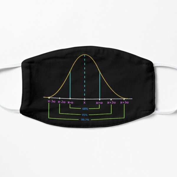 Normal Distribution Curve #Normal #Distribution #Curve #NormalDistributionCurve #NormalDistribution #Statistics, #text, #area, #illustration, #diagram, #decoration, #tent, #plot Mask