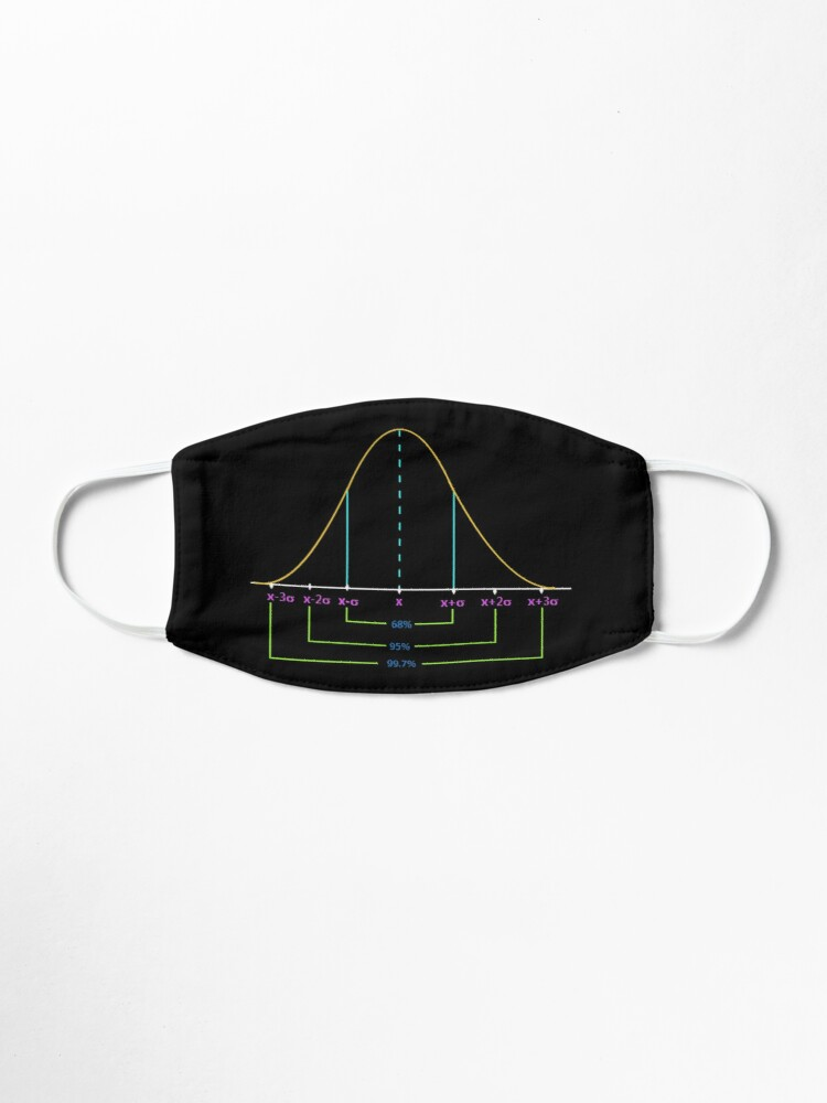Alternate view of Normal Distribution Curve #Normal #Distribution #Curve #NormalDistributionCurve #NormalDistribution #Statistics, #text, #area, #illustration, #diagram, #decoration, #tent, #plot Mask