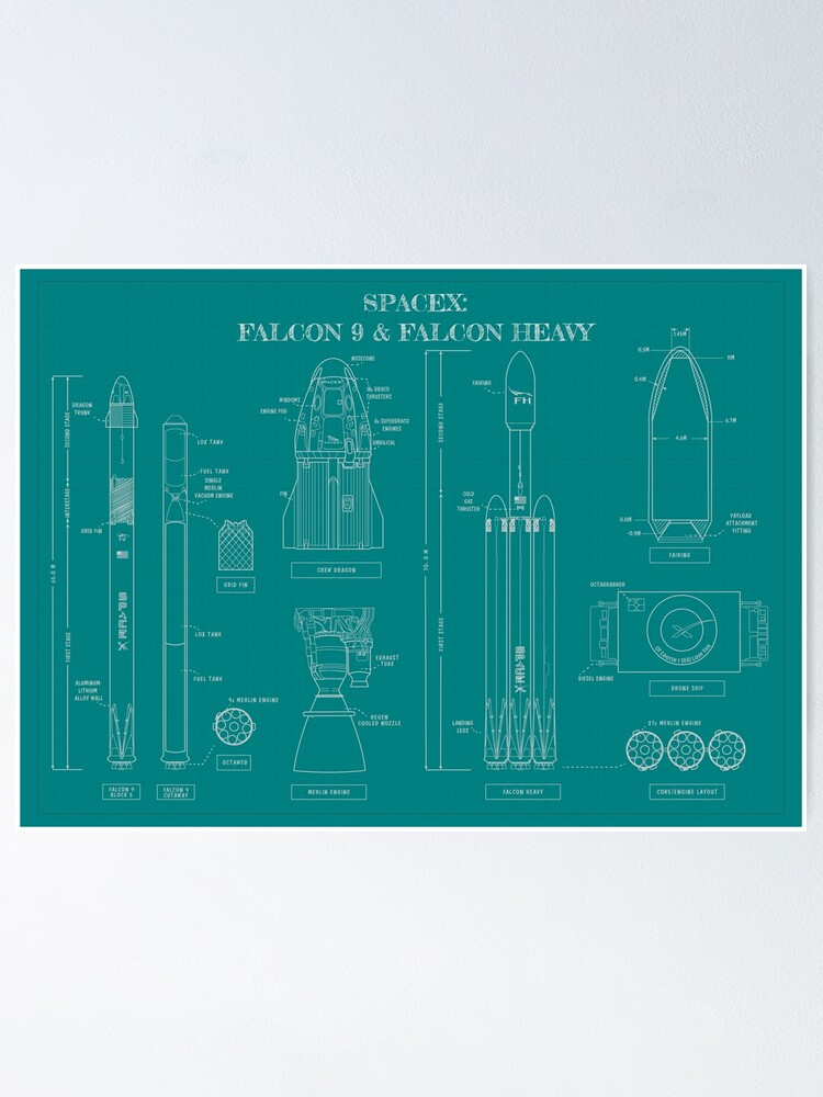 Alternate view of SPACEX: Falcon 9 & Falcon Heavy Blueprint (Teal Version) Poster