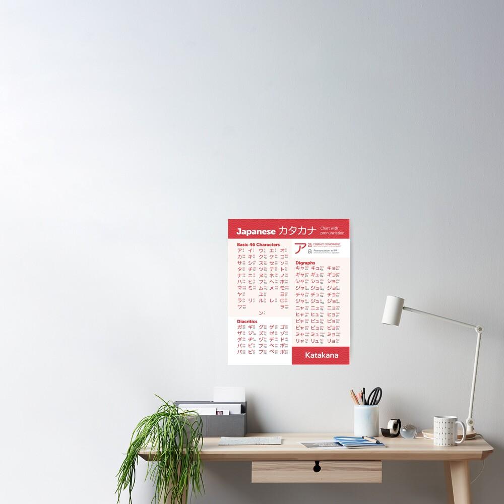 Poster «Tableau katakana langue japonaise»