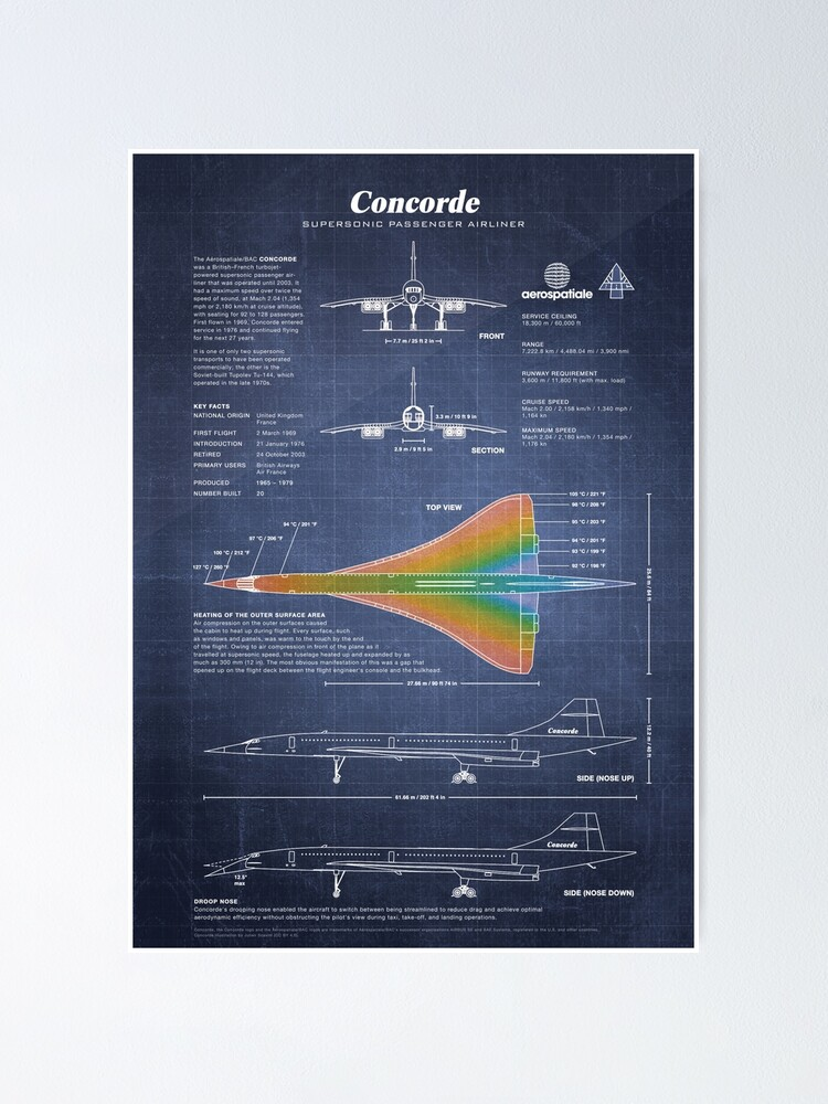Alternate view of Concorde Supersonic Airliner Blueprint (dark blue) Poster
