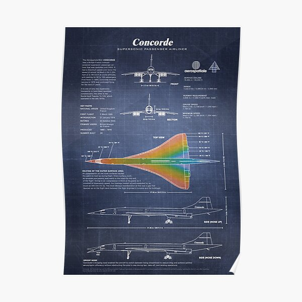 Concorde Supersonic Airliner Blueprint (dark blue) Poster
