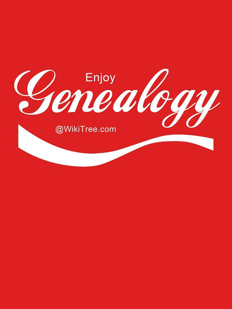 Genießen Sie Genealogie @ wikitree.com von wikitree