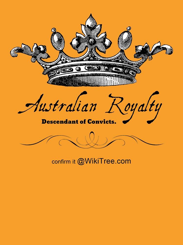 Australisches Königshaus von wikitree