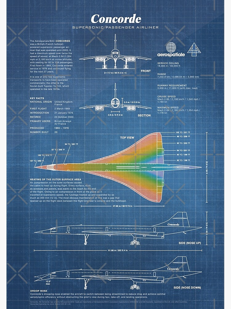 Concorde Supersonic Airliner Blueprint (light blue) by RHorowitz